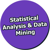 Statistical Analysis & Data Mining